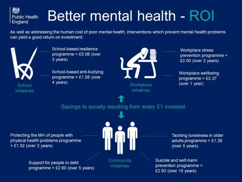 better mental health infographic