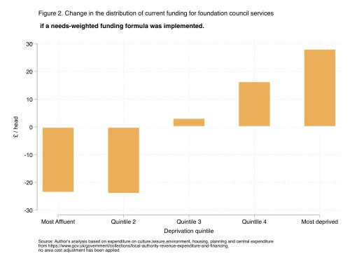 graph 3 final